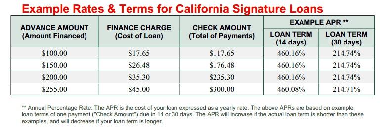Kwik cash payday loans image 5